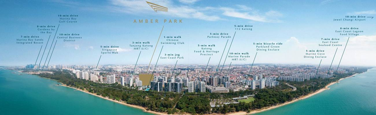 Amber Park location aerial view