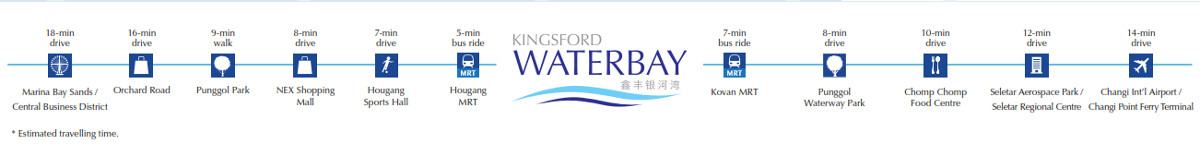 Kingsford Waterbay accessbility