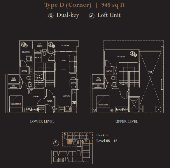 Type D Dual Key Duplex Unit