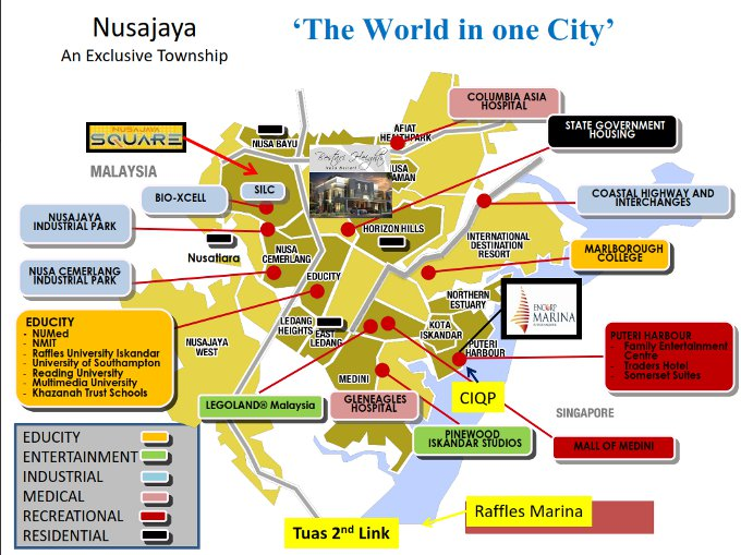 Nusajaya