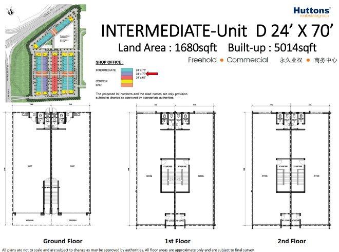 intermediate unit1