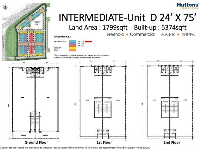 intermediate unit 2