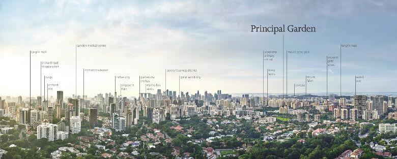 panoramic view of GCB